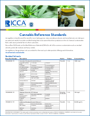 Cannabis Reference Standards